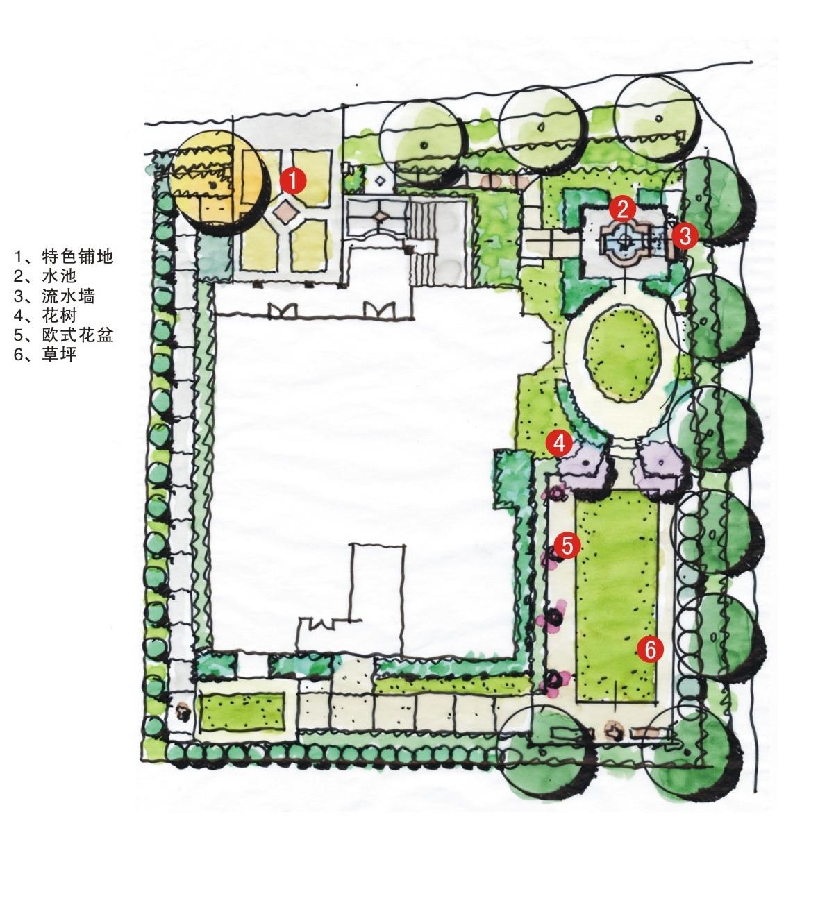 私家花园设计2 - 江西别墅庭院设计,南昌园林景观设计